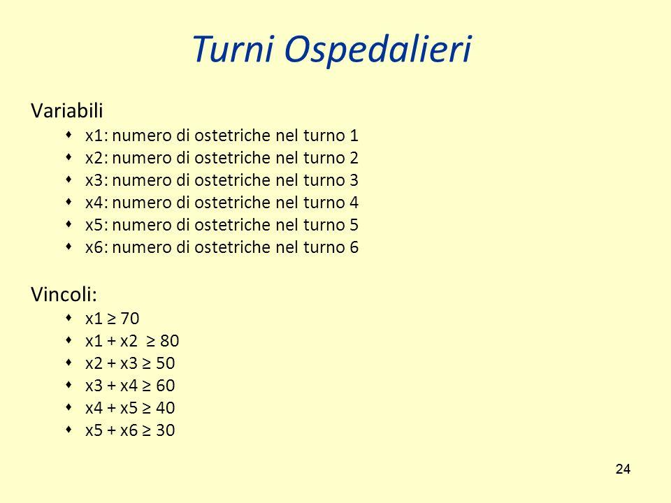 24 Variabili x1: numero di ostetriche nel turno 1 x2: numero di ostetriche nel turno 2 x3: numero di ostetriche nel turno 3 x4: numero di ostetriche nel turno 4 x5: numero di ostetriche nel turno 5 x6: numero di ostetriche nel turno 6 Vincoli: x1 70 x1 + x2 80 x2 + x3 50 x3 + x4 60 x4 + x5 40 x5 + x6 30 Turni Ospedalieri