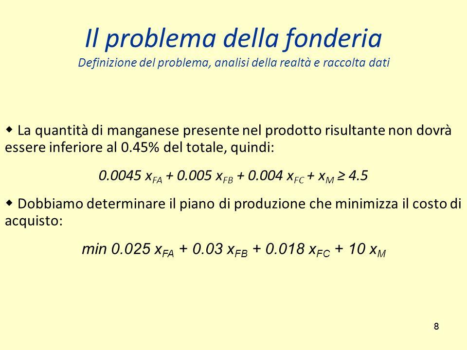 88 La quantità di manganese presente nel prodotto risultante non dovrà essere inferiore al 0.45% del totale, quindi: 0.0045 x FA + 0.005 x FB + 0.004 x FC + x M 4.5 Dobbiamo determinare il piano di produzione che minimizza il costo di acquisto: min 0.025 x FA + 0.03 x FB + 0.018 x FC + 10 x M