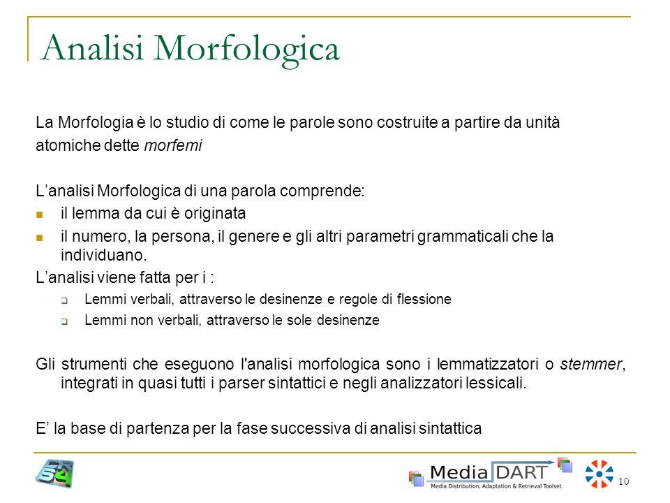 10 Analisi Morfologica La Morfologia è lo studio di come le parole sono costruite a partire da unità atomiche dette morfemi Lanalisi Morfologica di un