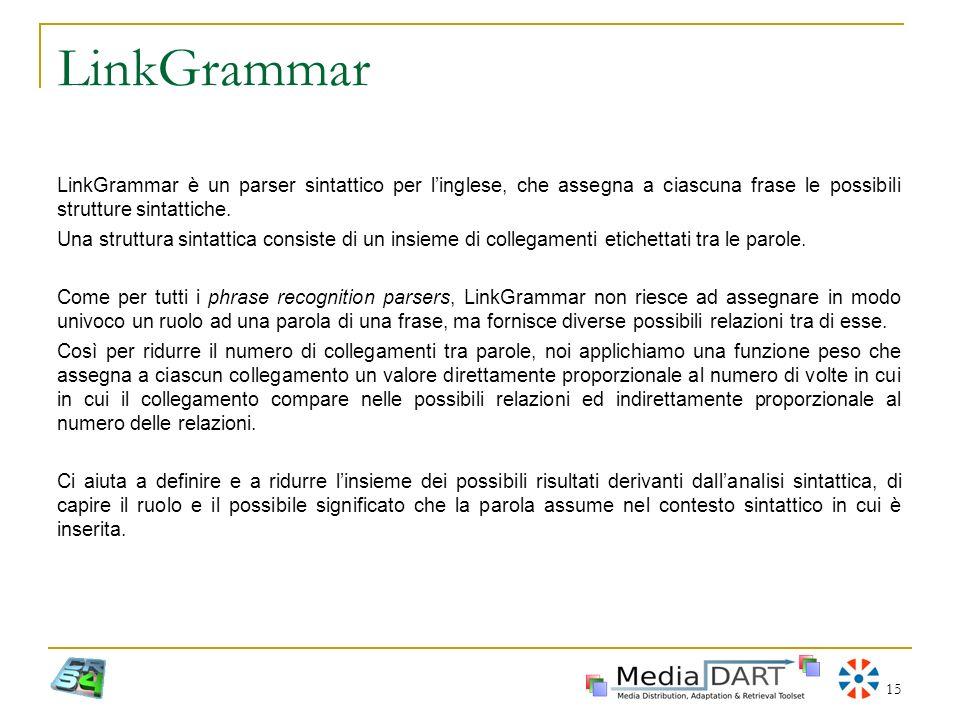 15 LinkGrammar LinkGrammar è un parser sintattico per linglese, che assegna a ciascuna frase le possibili strutture sintattiche. Una struttura sintatt