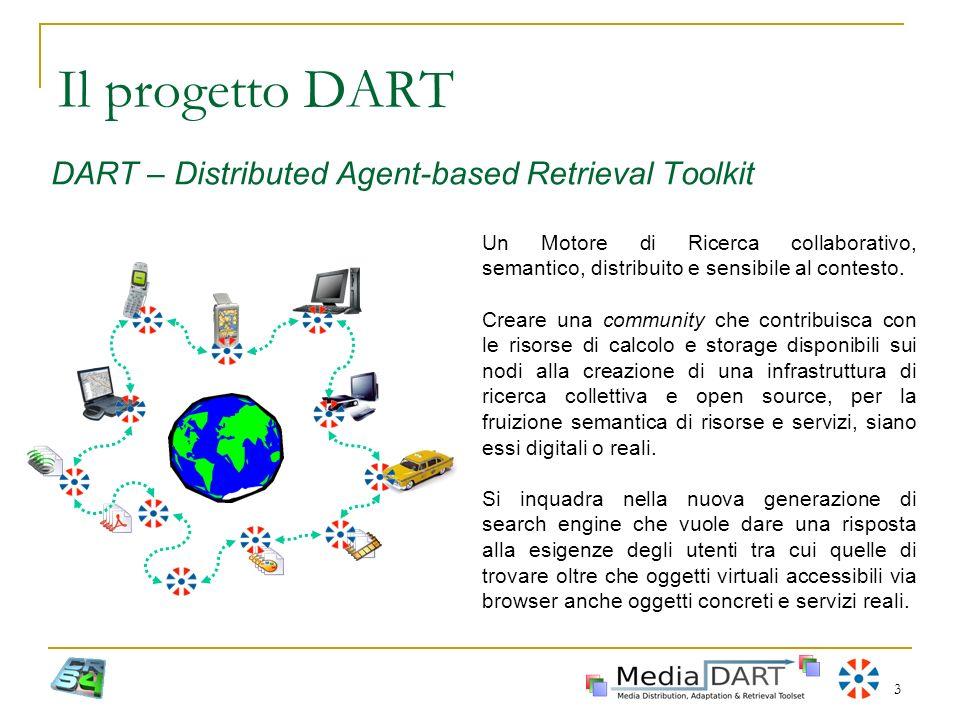 3 Il progetto DART DART – Distributed Agent-based Retrieval Toolkit Un Motore di Ricerca collaborativo, semantico, distribuito e sensibile al contesto