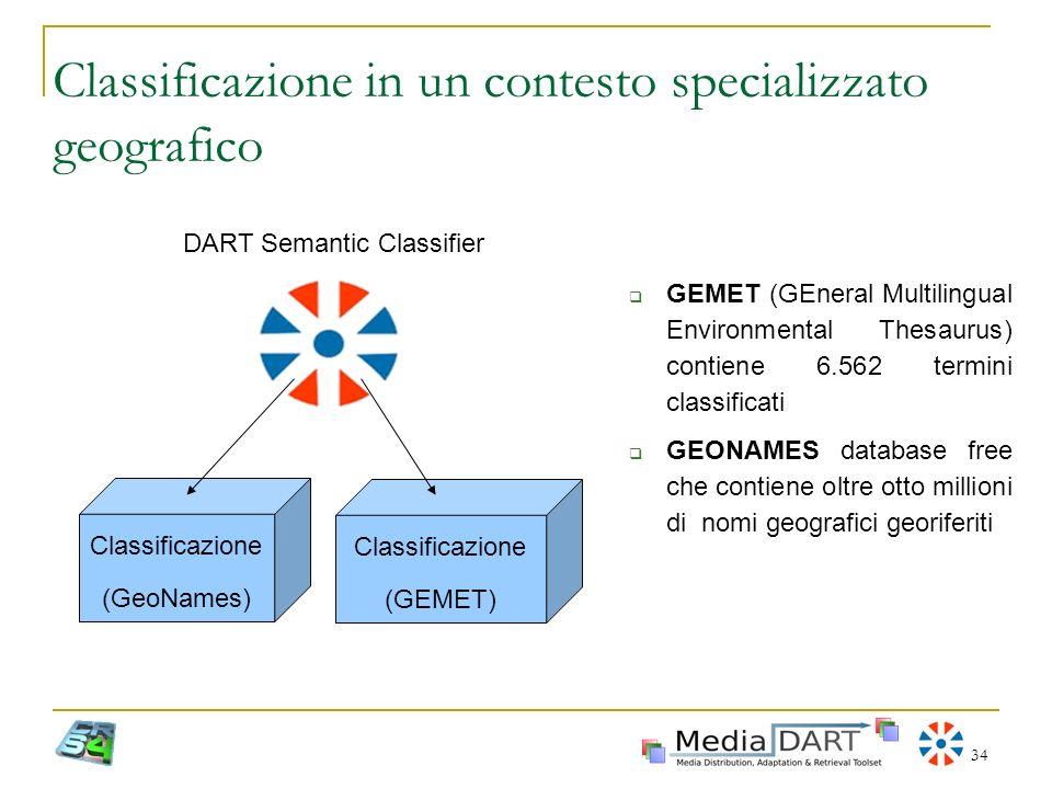 34 Classificazione (GeoNames) Classificazione (GEMET) Classificazione in un contesto specializzato geografico GEMET (GEneral Multilingual Environmenta