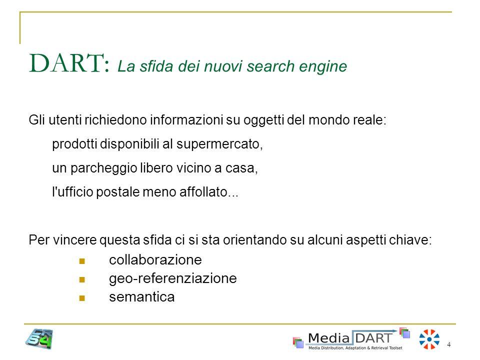 4 DART: La sfida dei nuovi search engine Gli utenti richiedono informazioni su oggetti del mondo reale: prodotti disponibili al supermercato, un parch