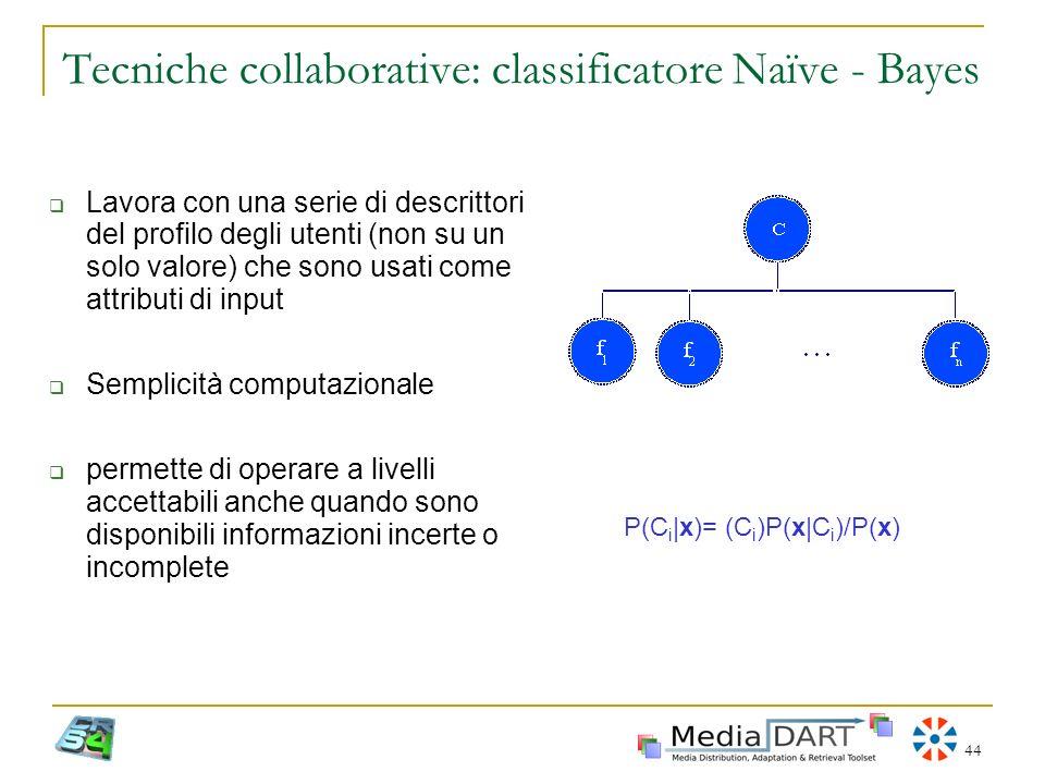 44 Lavora con una serie di descrittori del profilo degli utenti (non su un solo valore) che sono usati come attributi di input Semplicità computaziona