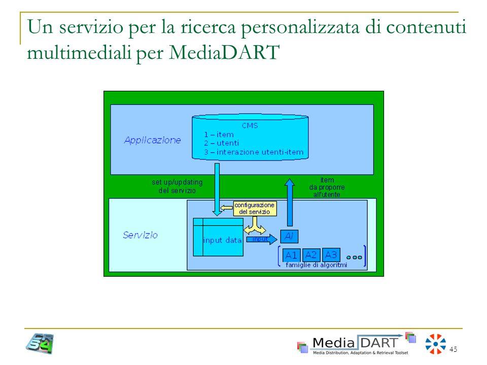 45 Un servizio per la ricerca personalizzata di contenuti multimediali per MediaDART
