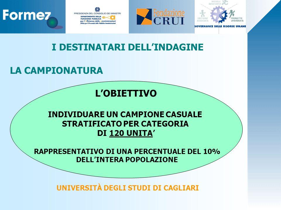 LA CAMPIONATURA UNIVERSITÀ DEGLI STUDI DI CAGLIARI I DESTINATARI DELLINDAGINE LOBIETTIVO INDIVIDUARE UN CAMPIONE CASUALE STRATIFICATO PER CATEGORIA DI