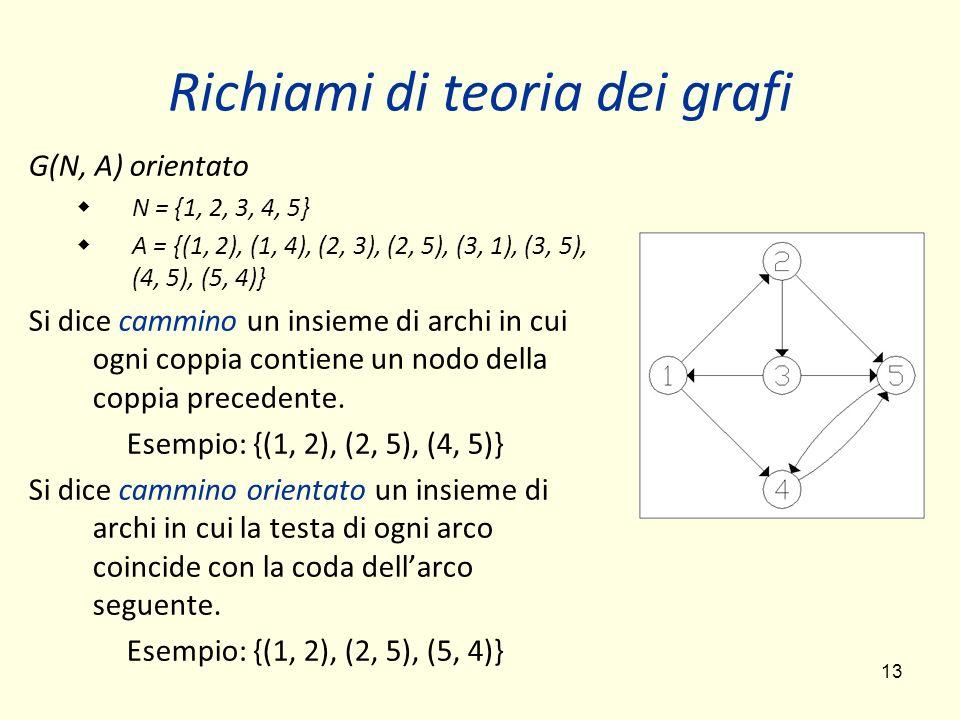 13 G(N, A) orientato N = {1, 2, 3, 4, 5} A = {(1, 2), (1, 4), (2, 3), (2, 5), (3, 1), (3, 5), (4, 5), (5, 4)} Si dice cammino un insieme di archi in c