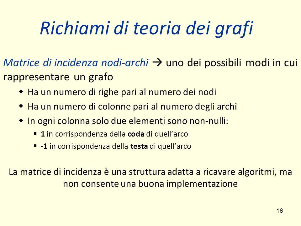 16 Matrice di incidenza nodi-archi uno dei possibili modi in cui rappresentare un grafo Ha un numero di righe pari al numero dei nodi Ha un numero di