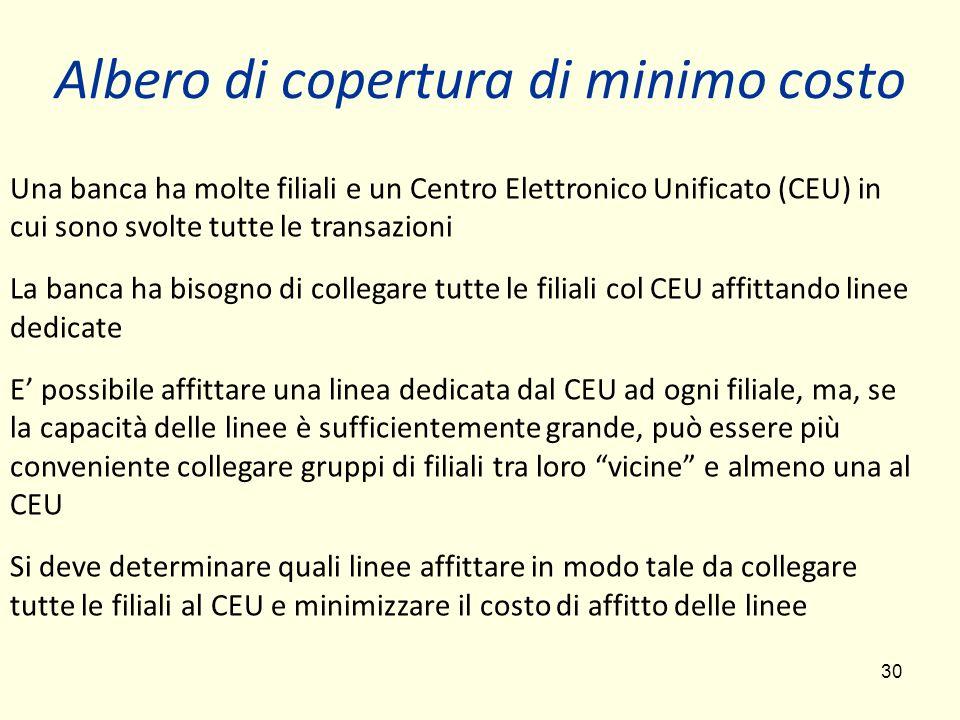 30 Albero di copertura di minimo costo Una banca ha molte filiali e un Centro Elettronico Unificato (CEU) in cui sono svolte tutte le transazioni La b