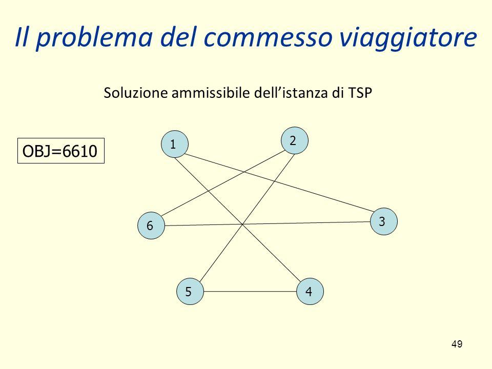 49 1 6 54 3 2 Soluzione ammissibile dellistanza di TSP OBJ=6610 Il problema del commesso viaggiatore
