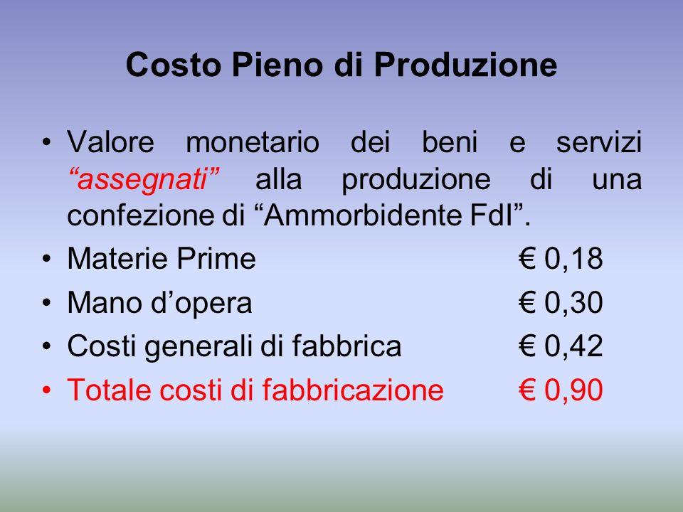 Costo Pieno di Produzione Valore monetario dei beni e servizi assegnati alla produzione di una confezione di Ammorbidente FdI. Materie Prime 0,18 Mano