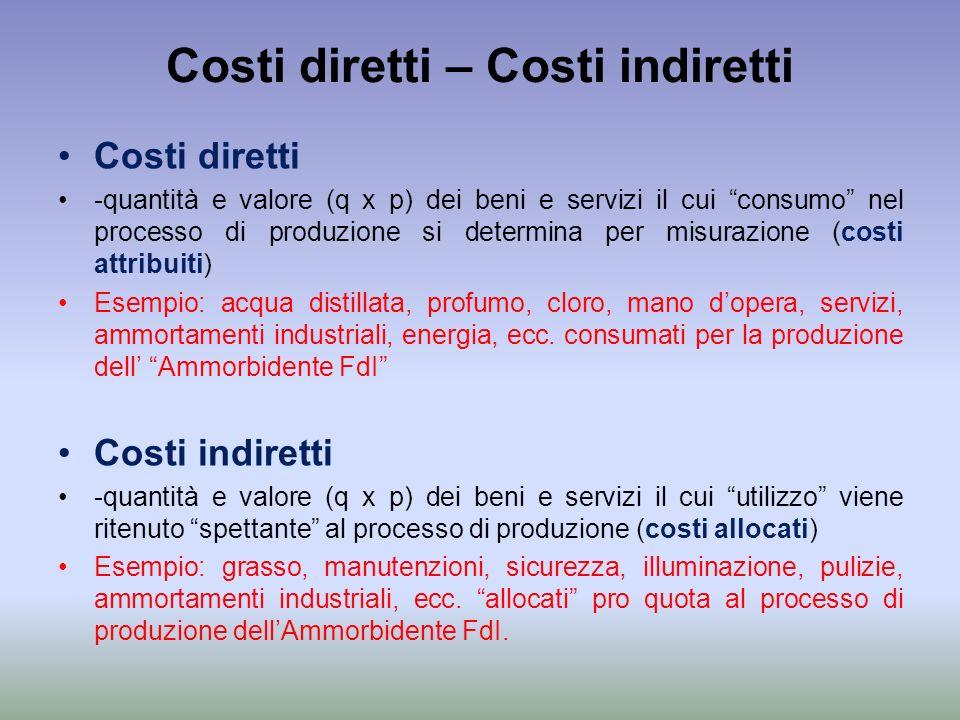 Costi diretti – Costi indiretti Costi diretti -quantità e valore (q x p) dei beni e servizi il cui consumo nel processo di produzione si determina per