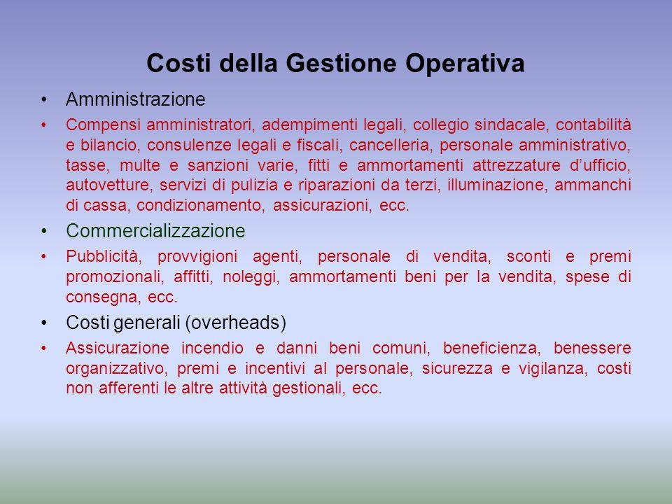 Costi della Gestione Operativa Amministrazione Compensi amministratori, adempimenti legali, collegio sindacale, contabilità e bilancio, consulenze leg