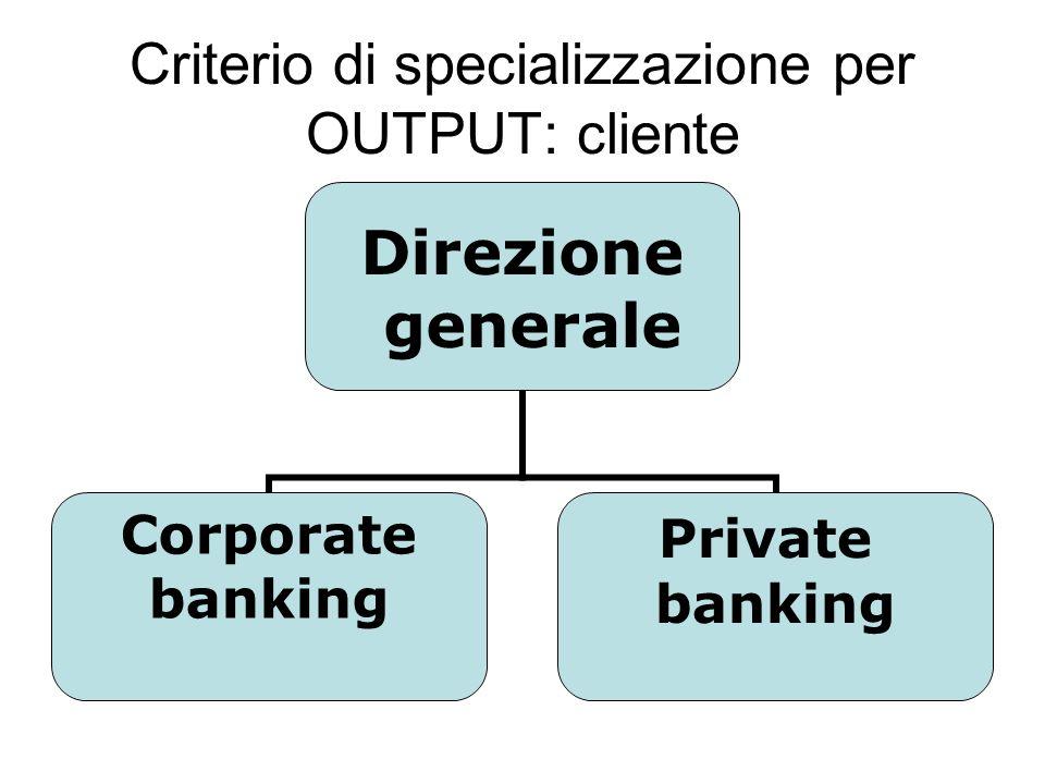 Criterio di specializzazione per OUTPUT: cliente
