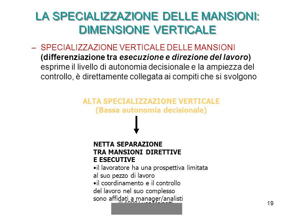 © 1998 Luca Mainetti19 LA SPECIALIZZAZIONE DELLE MANSIONI: DIMENSIONE VERTICALE –SPECIALIZZAZIONE VERTICALE DELLE MANSIONI (differenziazione tra esecu