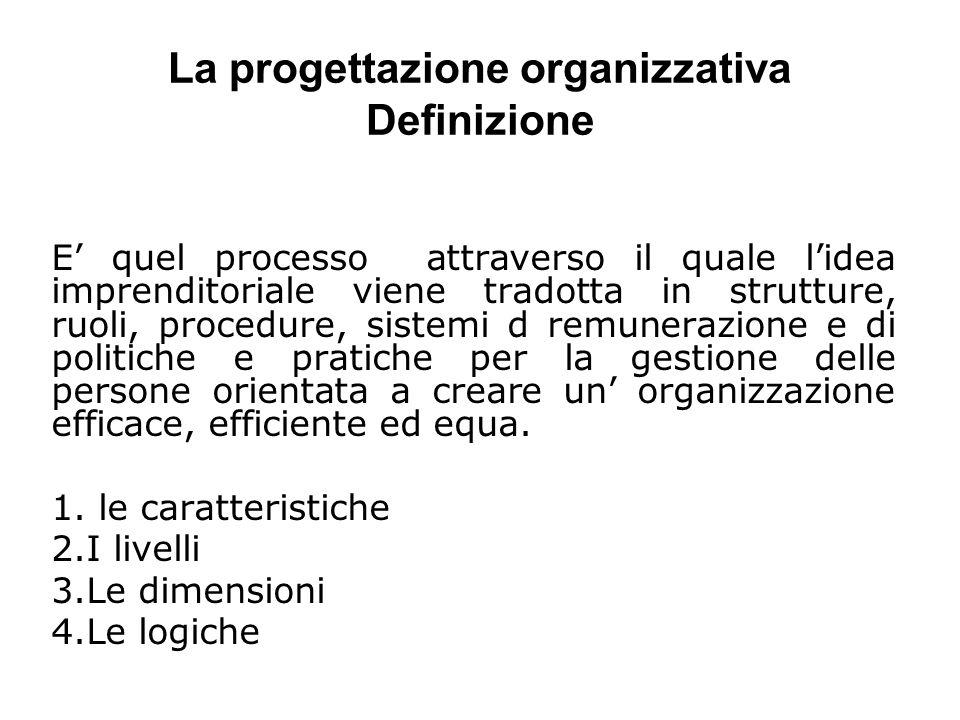 E quel processo attraverso il quale lidea imprenditoriale viene tradotta in strutture, ruoli, procedure, sistemi d remunerazione e di politiche e prat