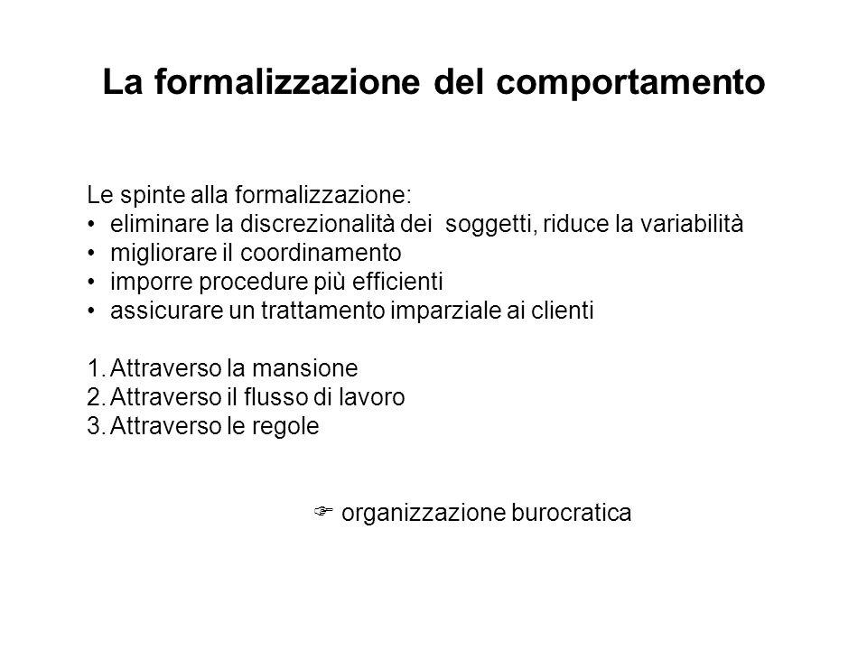 La formalizzazione del comportamento Le spinte alla formalizzazione: eliminare la discrezionalità dei soggetti, riduce la variabilità migliorare il co