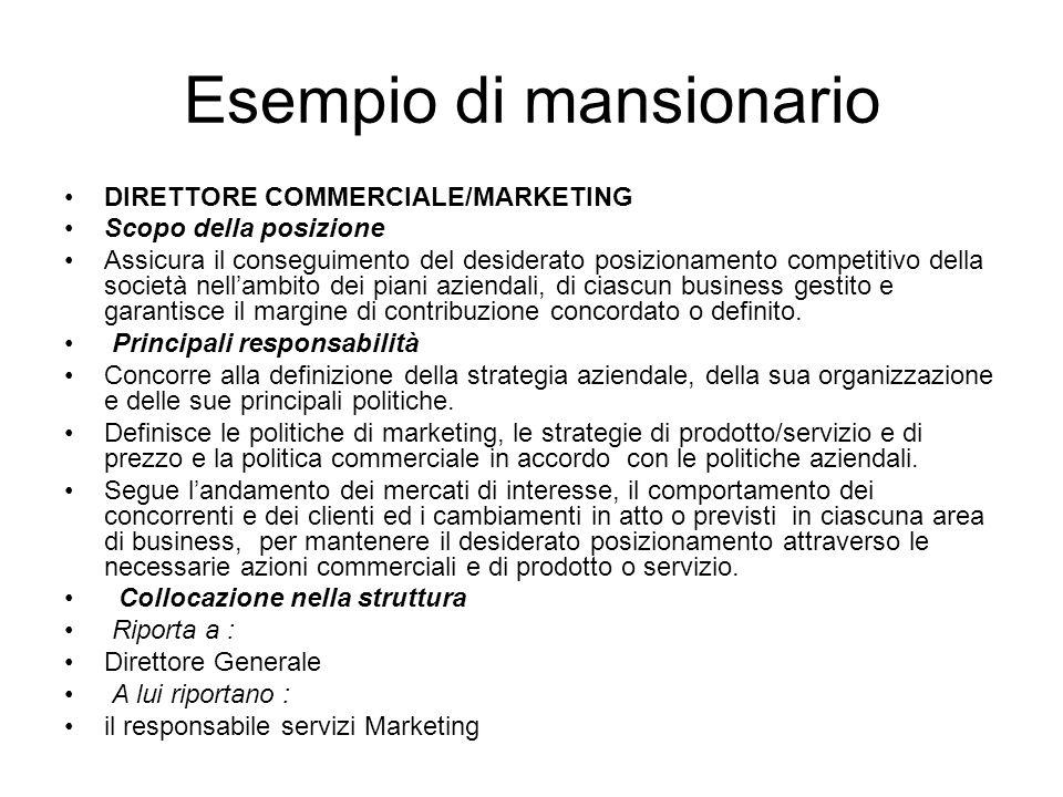 Esempio di mansionario DIRETTORE COMMERCIALE/MARKETING Scopo della posizione Assicura il conseguimento del desiderato posizionamento competitivo della