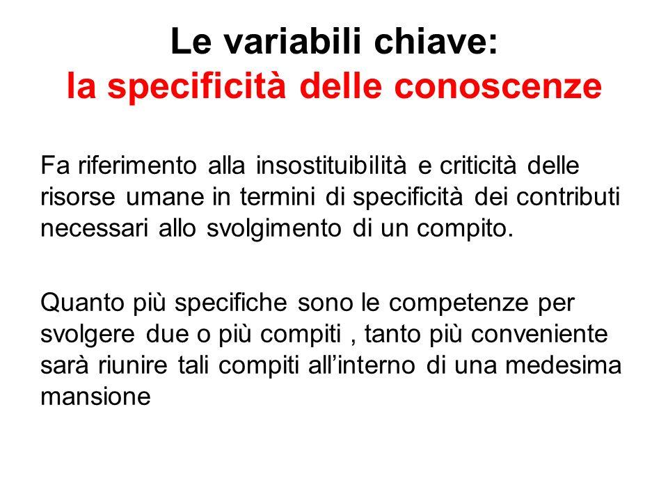 Le variabili chiave: la specificità delle conoscenze Fa riferimento alla insostituibilità e criticità delle risorse umane in termini di specificità de