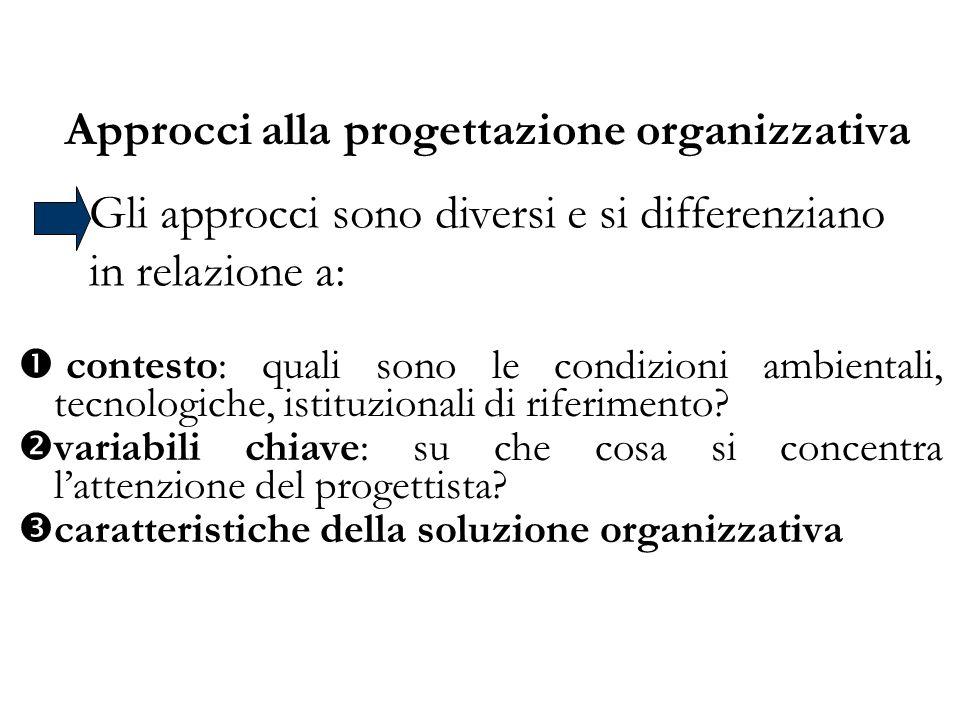 Approcci alla progettazione organizzativa contesto: quali sono le condizioni ambientali, tecnologiche, istituzionali di riferimento?  variabili chiav