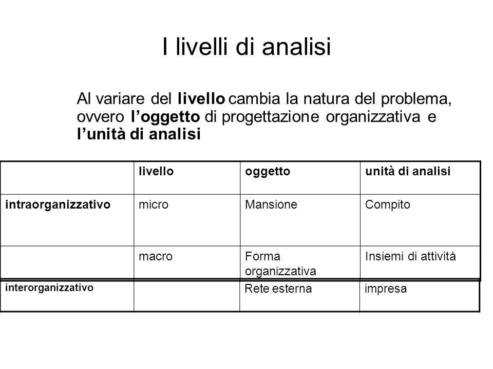 I livelli di analisi Al variare del livello cambia la natura del problema, ovvero loggetto di progettazione organizzativa e lunità di analisi livelloo