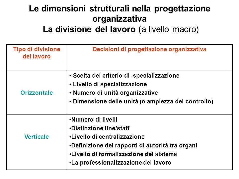 Le dimensioni strutturali nella progettazione organizzativa La divisione del lavoro (a livello macro) Tipo di divisione del lavoro Decisioni di proget
