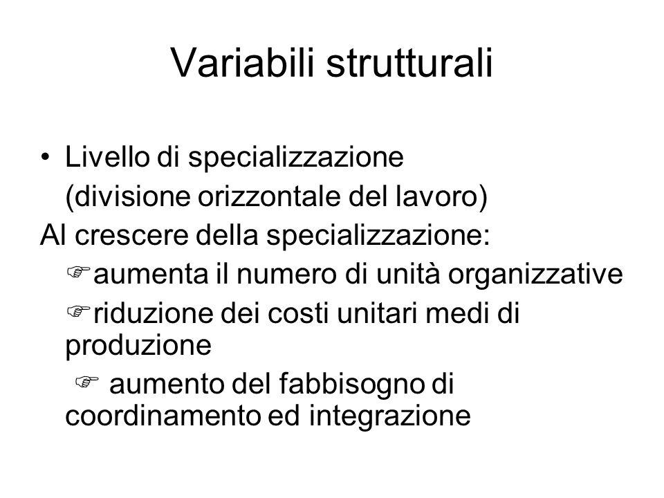 Variabili strutturali Livello di specializzazione (divisione orizzontale del lavoro) Al crescere della specializzazione: aumenta il numero di unità or