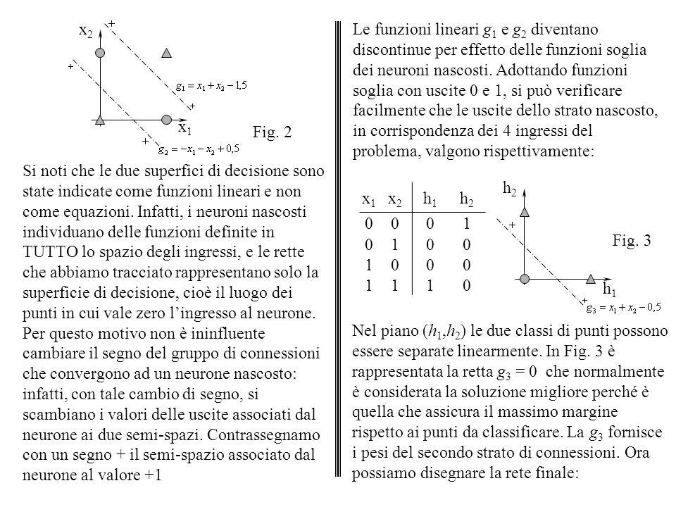 Si noti che le due superfici di decisione sono state indicate come funzioni lineari e non come equazioni. Infatti, i neuroni nascosti individuano dell
