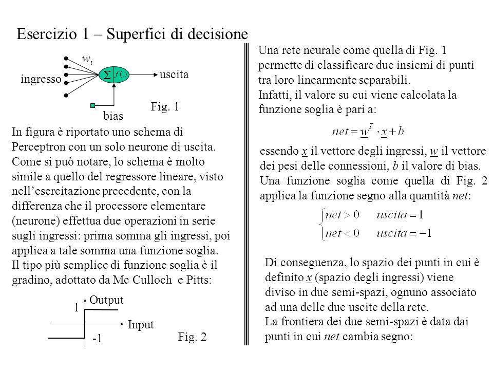 Esercizio 1 – Superfici di decisione bias uscita ingresso wiwi f (.) In figura è riportato uno schema di Perceptron con un solo neurone di uscita. Com