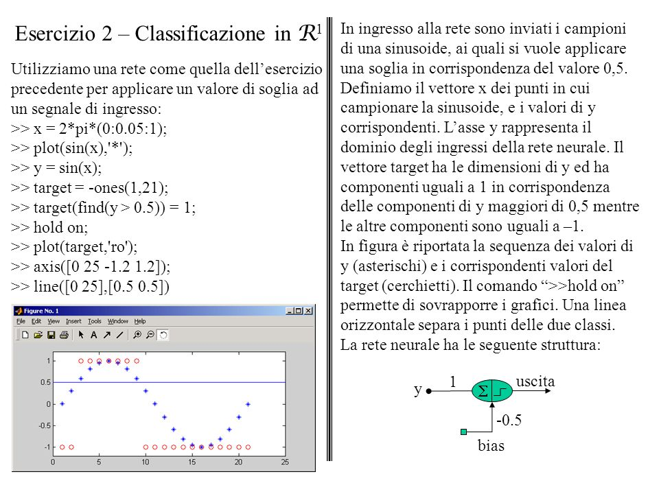 Infatti, lingresso al neurone vale: I = 1*y – 0,5 che è negativo per y 0,5 Costruiamo la rete richiesta: >> net = newp([-1 1],1); >> net.layers{1}.transferFcn = hardlims ; >> net.IW{1} = 1; >> net.b{1} = -0.5; Notiamo che la funzione di soglia è stata modificata perché per default si assume quella con uscite 0 e 1.