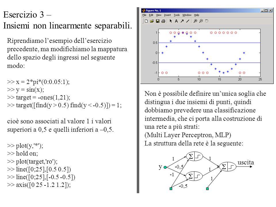 Esercizio 3 – Insiemi non linearmente separabili. Riprendiamo lesempio dellesercizio precedente, ma modifichiamo la mappatura dello spazio degli ingre