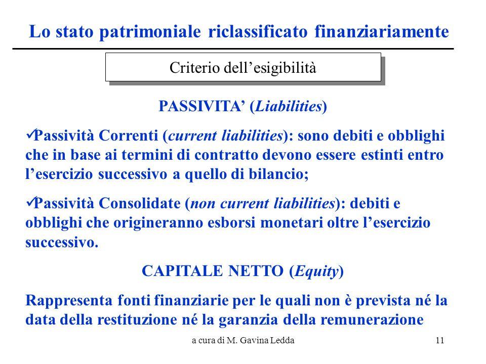 a cura di M. Gavina Ledda11 Lo stato patrimoniale riclassificato finanziariamente Criterio dellesigibilità PASSIVITA (Liabilities) Passività Correnti