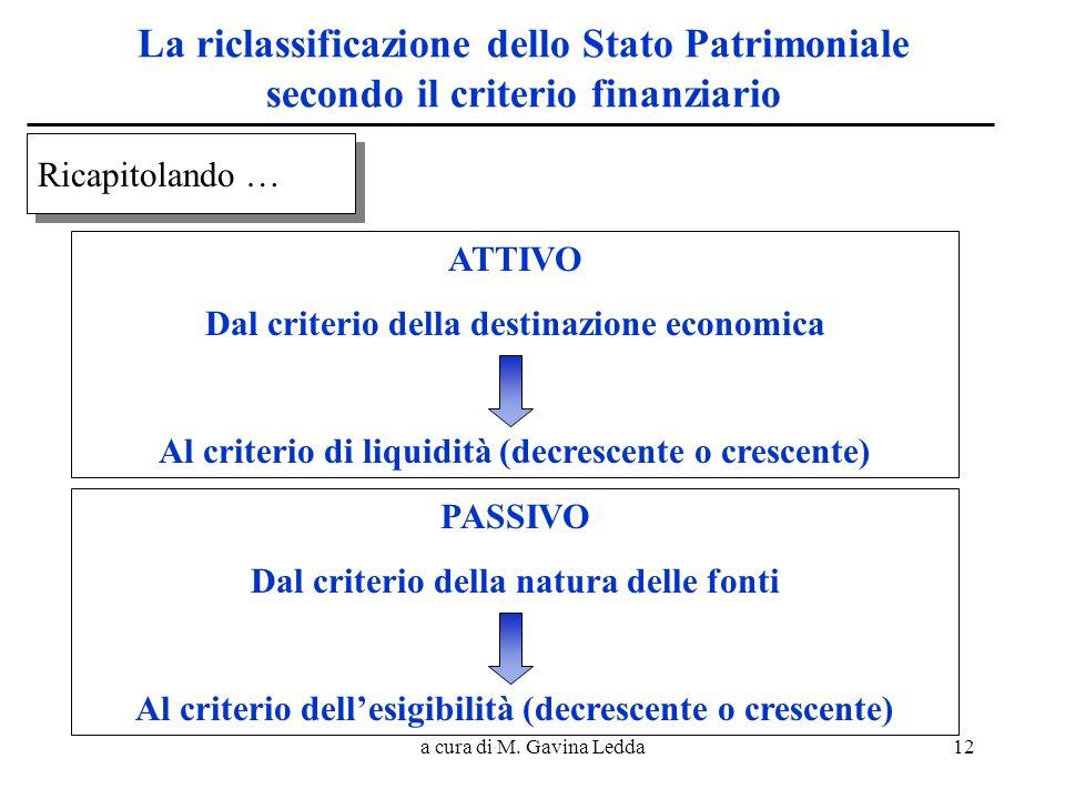 a cura di M. Gavina Ledda12 La riclassificazione dello Stato Patrimoniale secondo il criterio finanziario Ricapitolando … ATTIVO Dal criterio della de