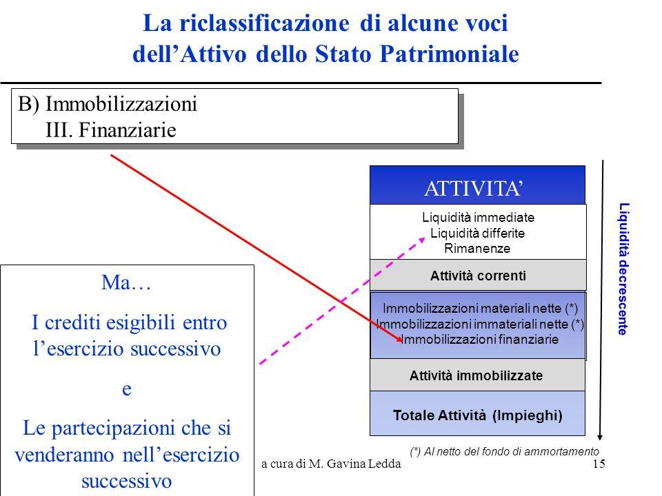 a cura di M. Gavina Ledda15 La riclassificazione di alcune voci dellAttivo dello Stato Patrimoniale PASSIVITA B) Immobilizzazioni III. Finanziarie B)