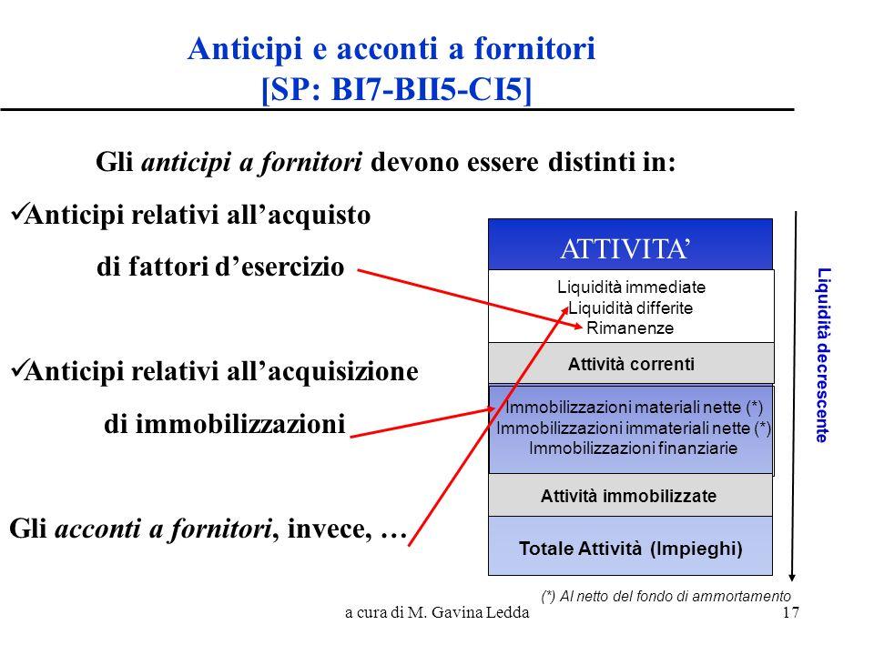 a cura di M. Gavina Ledda17 PASSIVITA ATTIVITA Liquidità immediate Liquidità differite Rimanenze Attività correnti Immobilizzazioni materiali nette (*