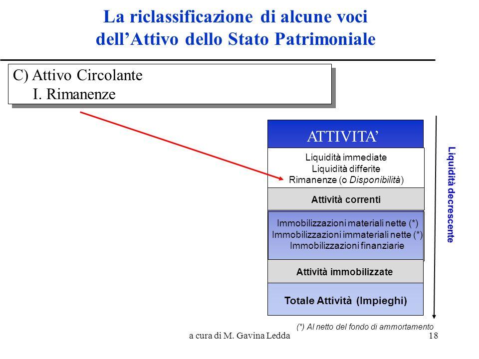 a cura di M. Gavina Ledda18 La riclassificazione di alcune voci dellAttivo dello Stato Patrimoniale PASSIVITA C) Attivo Circolante I. Rimanenze C) Att