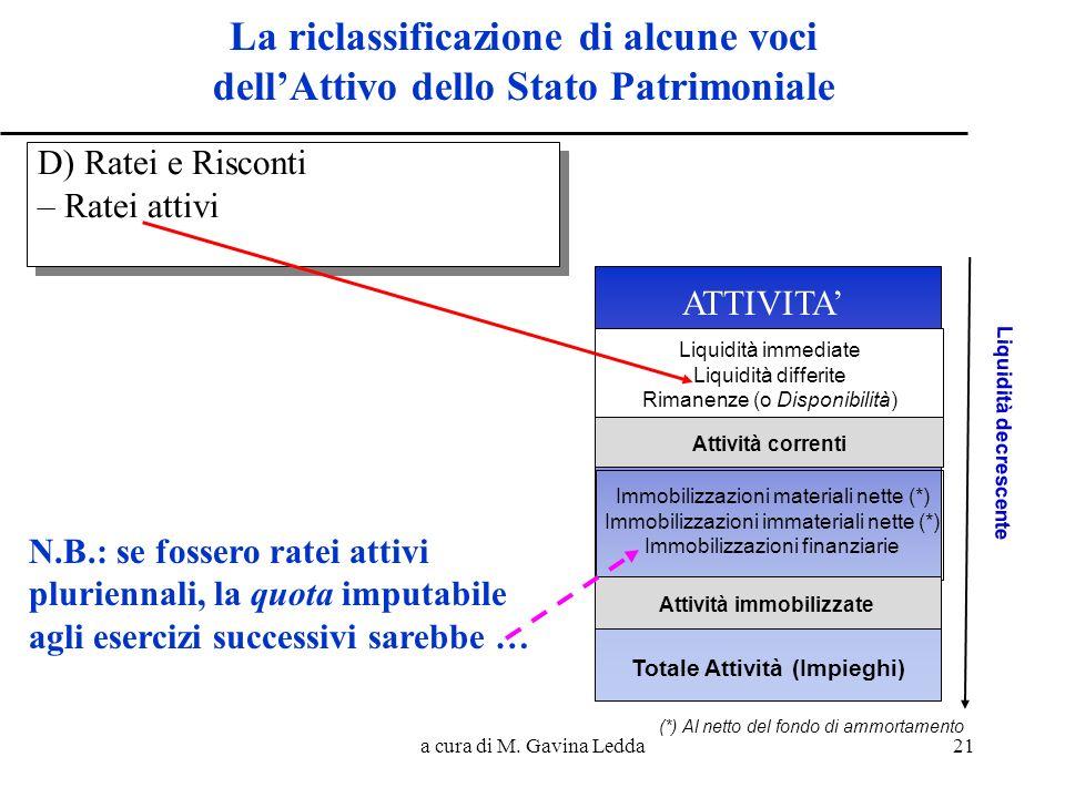 a cura di M. Gavina Ledda21 La riclassificazione di alcune voci dellAttivo dello Stato Patrimoniale PASSIVITA ATTIVITA Liquidità immediate Liquidità d