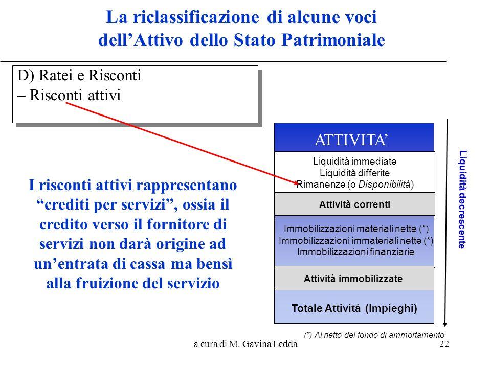 a cura di M. Gavina Ledda22 La riclassificazione di alcune voci dellAttivo dello Stato Patrimoniale PASSIVITA ATTIVITA Liquidità immediate Liquidità d