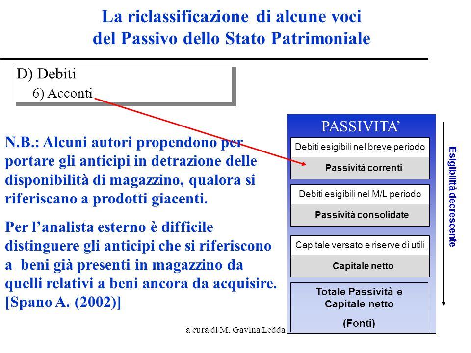 a cura di M. Gavina Ledda29 La riclassificazione di alcune voci del Passivo dello Stato Patrimoniale Debiti esigibili nel breve periodo Passività corr