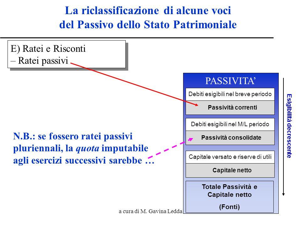 a cura di M. Gavina Ledda31 La riclassificazione di alcune voci del Passivo dello Stato Patrimoniale Debiti esigibili nel breve periodo Passività corr