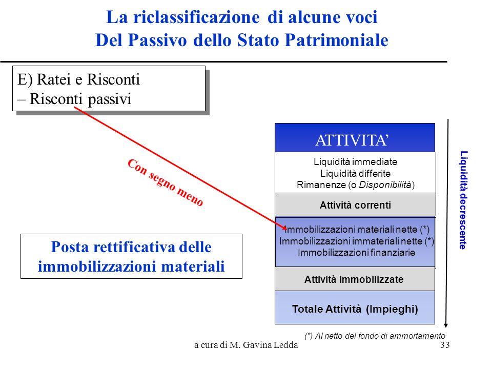 a cura di M. Gavina Ledda33 La riclassificazione di alcune voci Del Passivo dello Stato Patrimoniale PASSIVITA ATTIVITA Liquidità immediate Liquidità