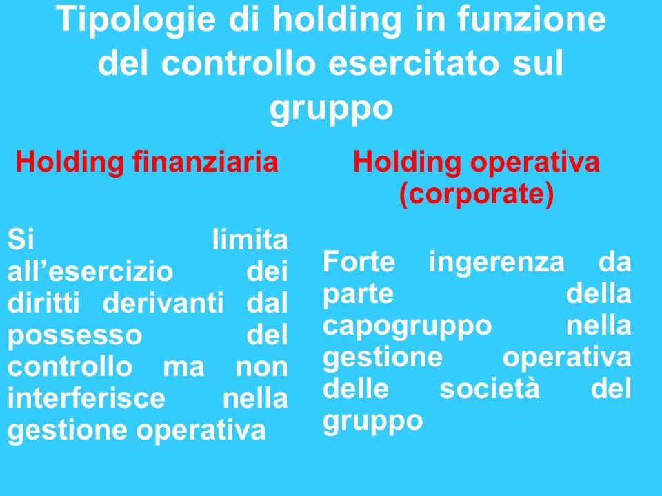 Tipologie di holding in funzione del controllo esercitato sul gruppo Holding finanziaria Si limita allesercizio dei diritti derivanti dal possesso del
