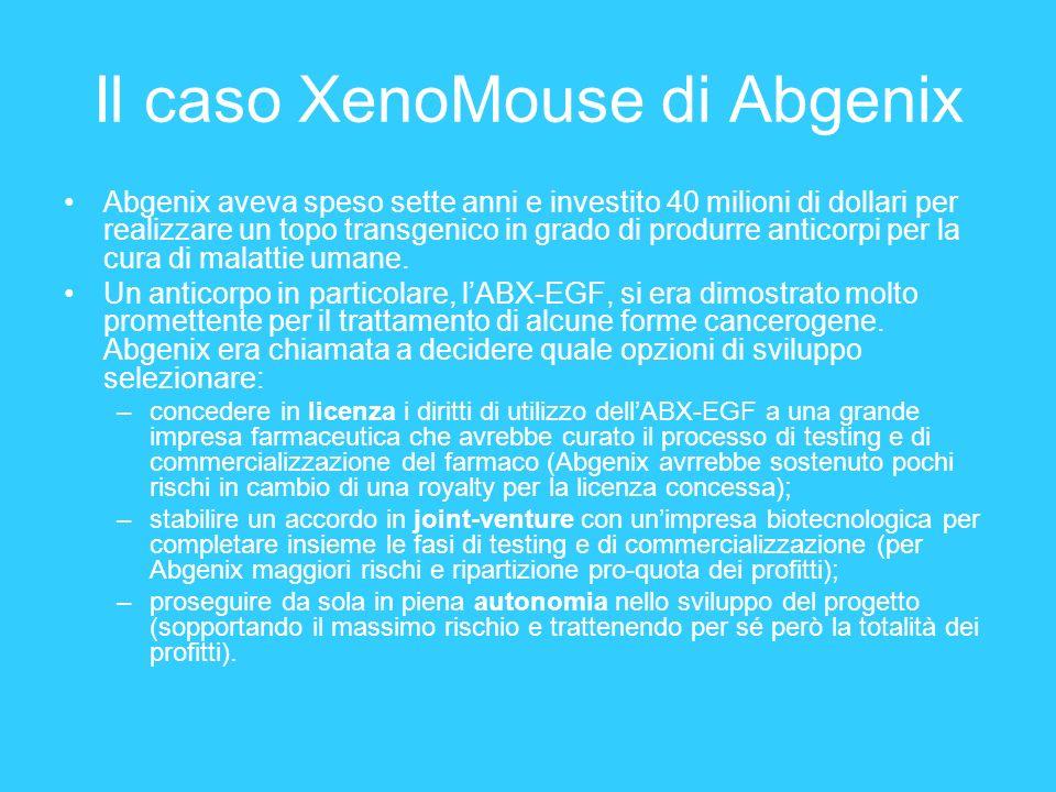 Il caso XenoMouse di Abgenix Abgenix aveva speso sette anni e investito 40 milioni di dollari per realizzare un topo transgenico in grado di produrre