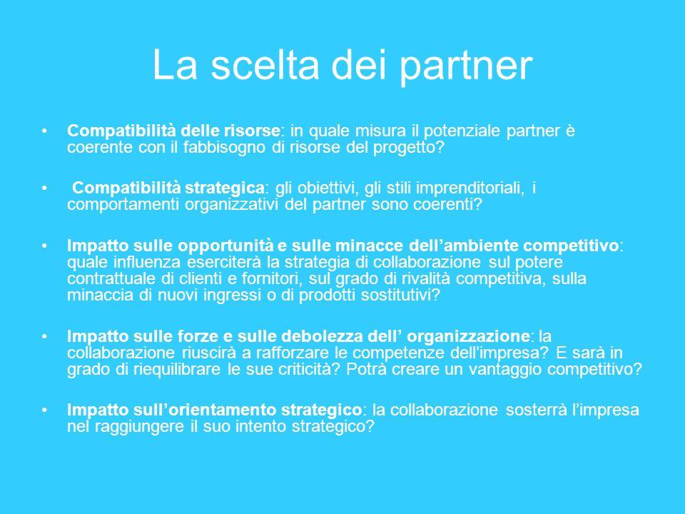 La scelta dei partner Compatibilità delle risorse: in quale misura il potenziale partner è coerente con il fabbisogno di risorse del progetto? Compati