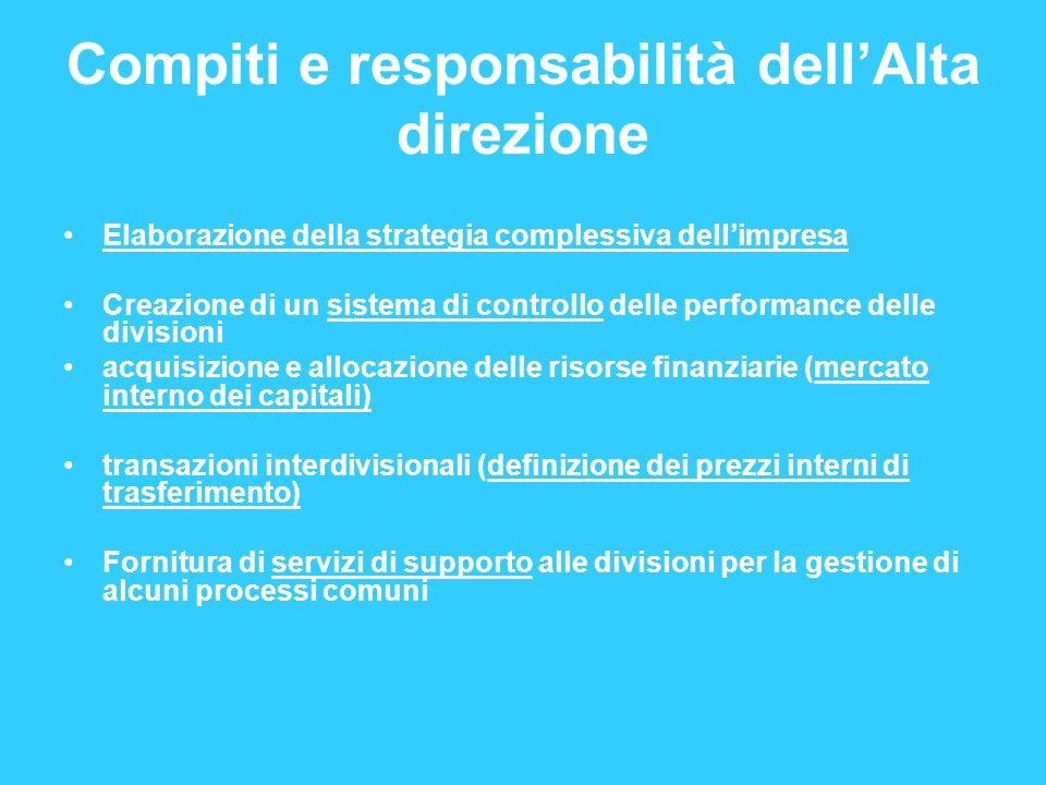 Compiti e responsabilità dellAlta direzione Elaborazione della strategia complessiva dellimpresa Creazione di un sistema di controllo delle performanc