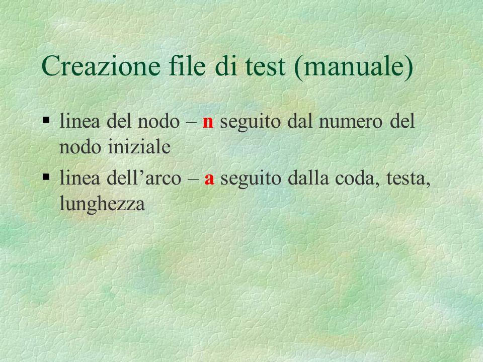 Creazione file di test (manuale) linea del nodo – n seguito dal numero del nodo iniziale linea dellarco – a seguito dalla coda, testa, lunghezza