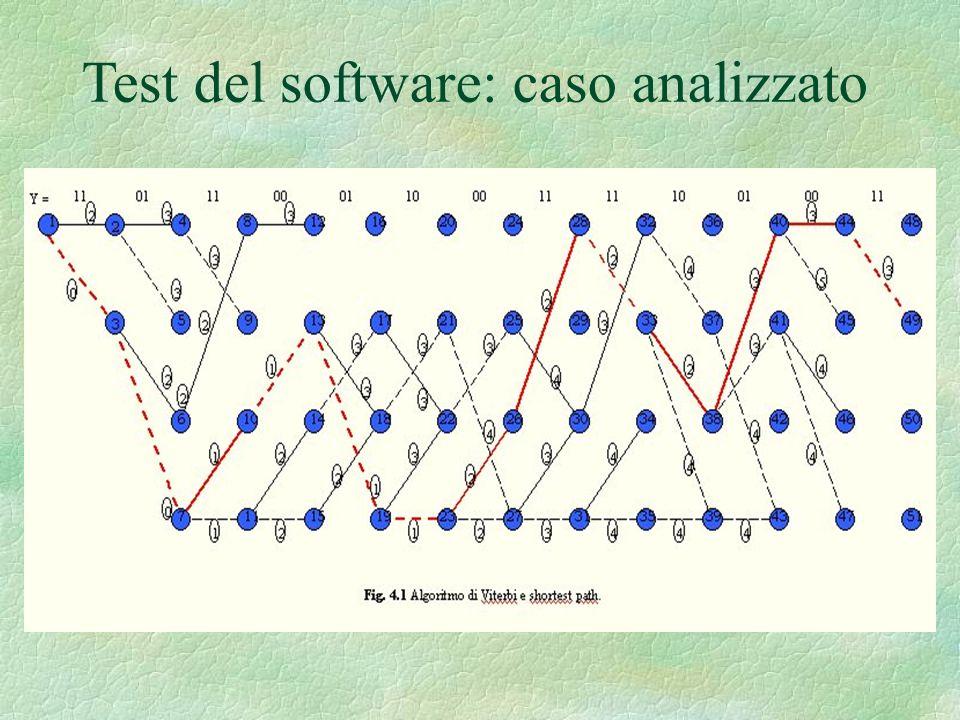 Test del software: caso analizzato