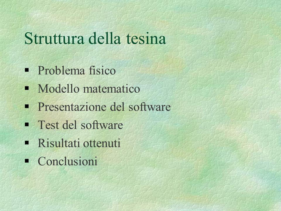 Struttura della tesina Problema fisico Modello matematico Presentazione del software Test del software Risultati ottenuti Conclusioni