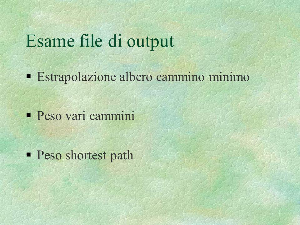 Esame file di output Estrapolazione albero cammino minimo Peso vari cammini Peso shortest path