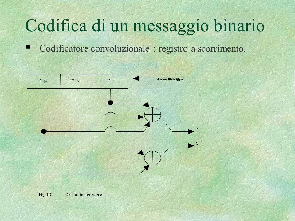 Codifica di un messaggio binario m j-2 m j-1 m j | j x || j x Bit del messaggio Fig. 1.2 Codificatore in esame Codificatore convoluzionale : registro